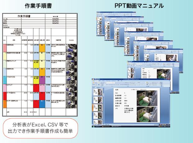 PPT出力(動画マニュアル)